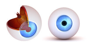 Glaucoma Surgery Schuylkill County